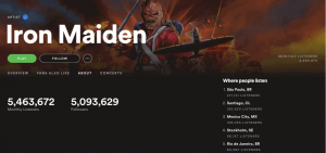 Spotify reveals which city Iron Maiden has more listeners in the world